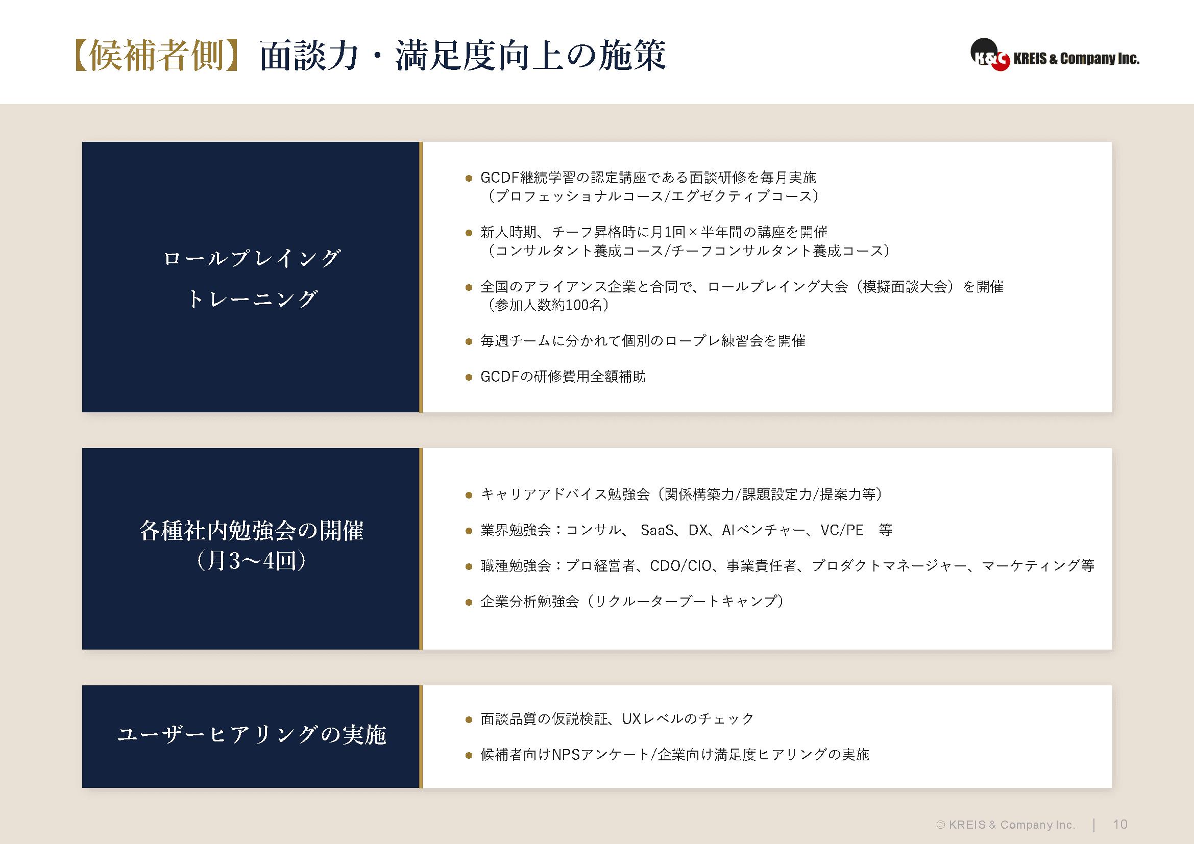 【候補者側】面談力・満足度向上の施策