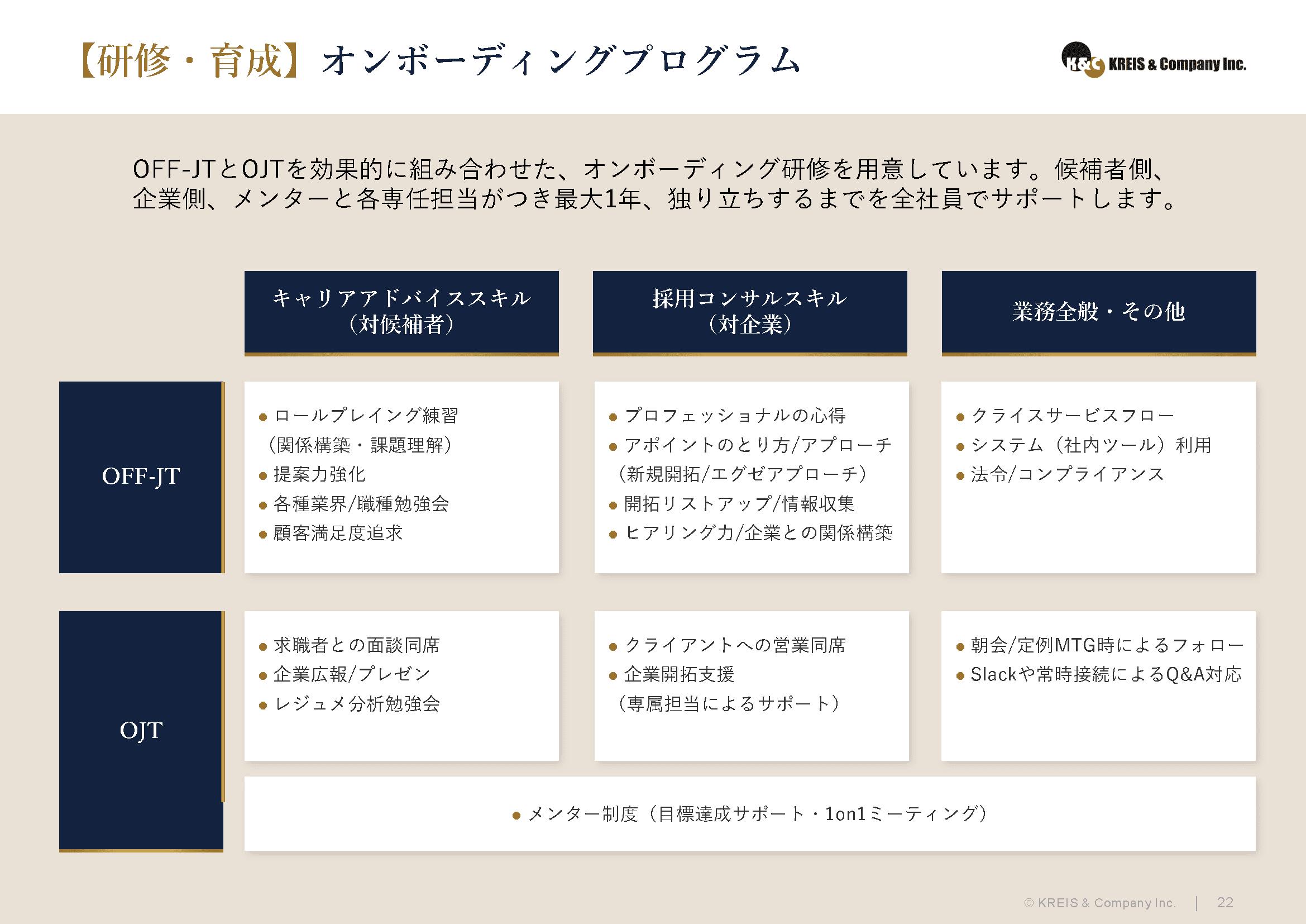 【研修・育成】オンボーディングプログラム