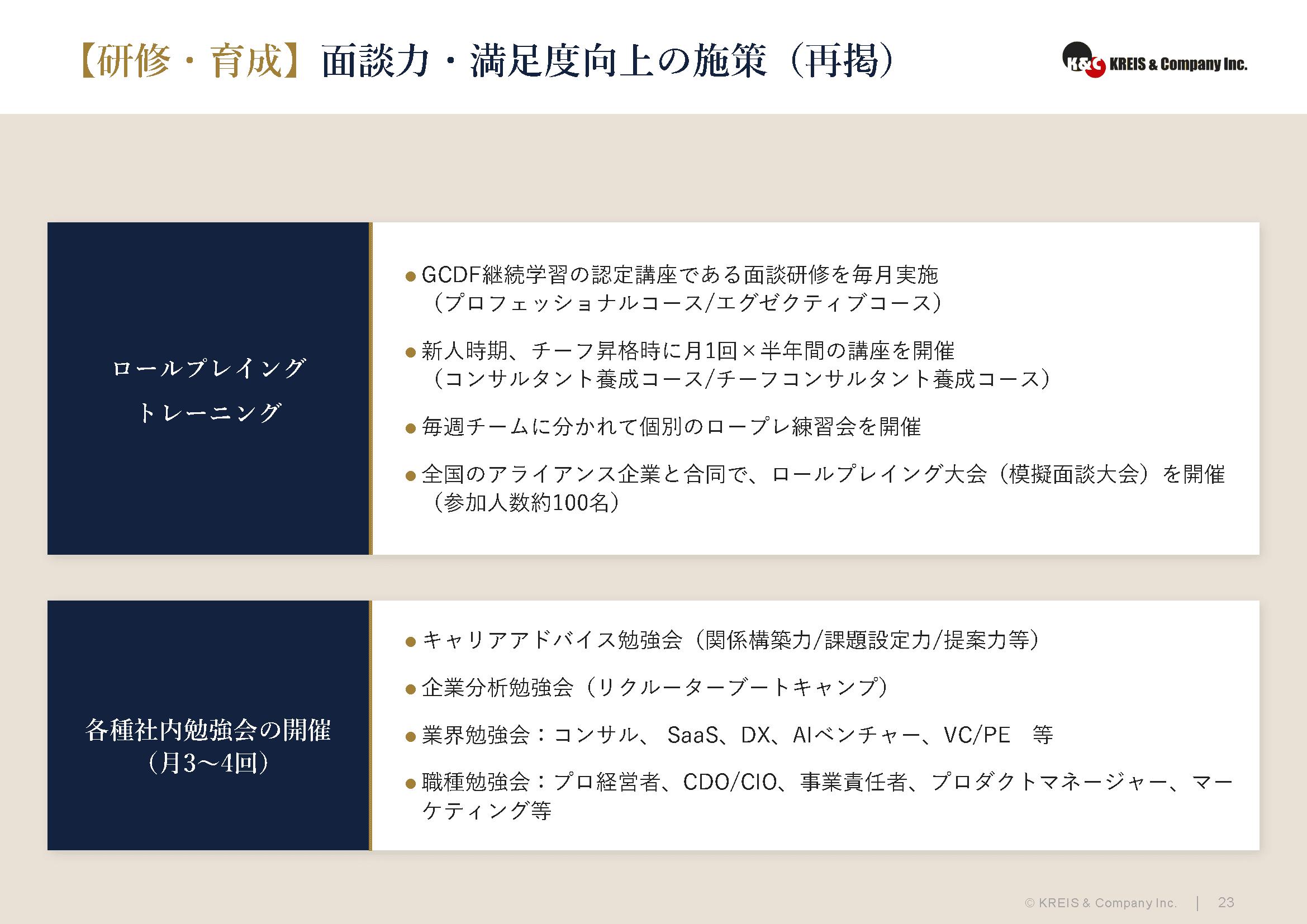 【研修・育成】面談力・満足度向上の施策(再掲)